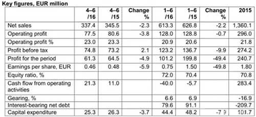 收入效应和替代效应图_居民收入_营业额和营业收入